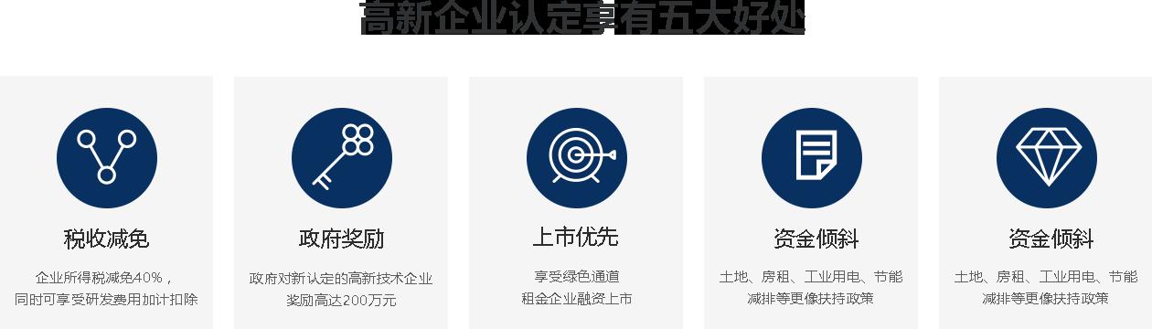 高新雷火电竞官网雷火电竞下载官网入口享有五大好处.png